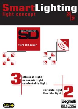 2. Каталог Smart Lighting Concept 5 in 1 BEGHELLI